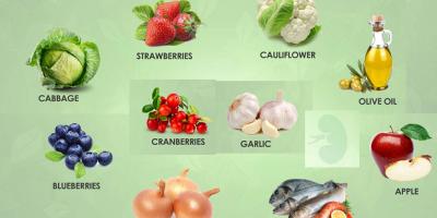 15 thực phẩm tốt cho sức khỏe của thận